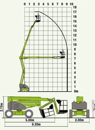 Lyftdiagram Nifty HR17 Hybrid 4x4