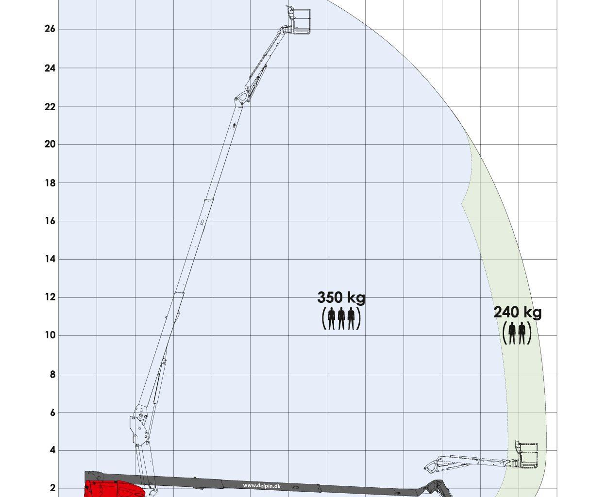 Manitou280TJ lyftdiagram